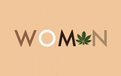 Celebrating a Woman Owned Brand for International Women's Day!